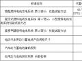 国标委发布动力电池编码规则/产品规格尺寸/回收利用等国标