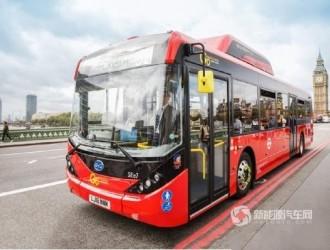 158款新能源客车进入新车公告 微宏配套电池排名前三