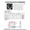 Protechnic台湾永立电机MGA12024ZB-O25