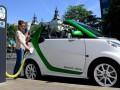 电动汽车充电站可视化智能管理,路在何方?