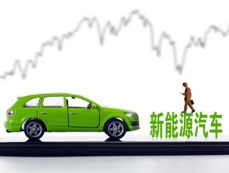中汽协5月汽车销量出炉,新能源汽车销量增长125.6%