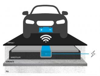 澳洲研发导电混凝土初步有成,盼可用于电动车路面充电