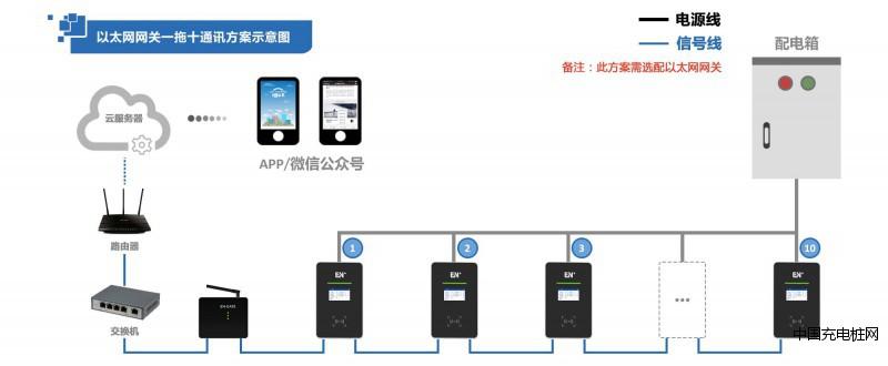 充电系统通讯示意图2