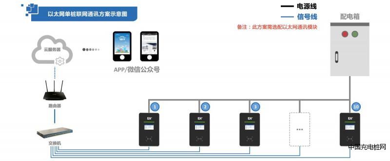 充电系统通讯示意图4