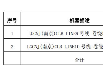 赢合科技获LG化学19台卷绕机订单