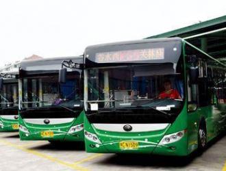 政策 | 河南洛阳2019年新增和更新公交车全部纯电动化