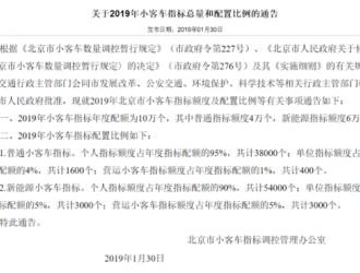 2019北京市小客车指标年度配额10万 新能源占六成