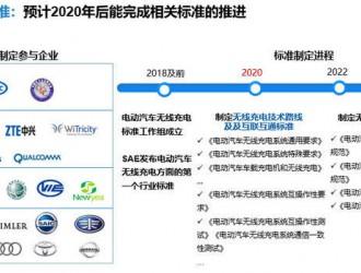 WiTricity收购高通Halo,无线充电会加速发展吗?