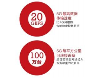 """南方电网加快""""5G+智能电网""""的研究与实践"""