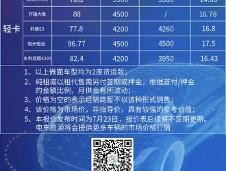 7月深圳新能源物流车行情价格表出炉