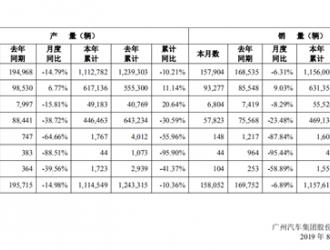 均胜电子上半年营收308.27亿
