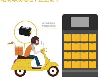 5月底宁德首批50台智能换电柜将在中心城区投放使用