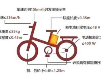 新国标实施一年有余 电动自行车销量不升反降是什么道理?