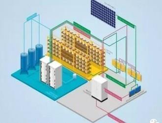 国家正在开展储能试点示范 业内呼吁尽快明确储能主体地位
