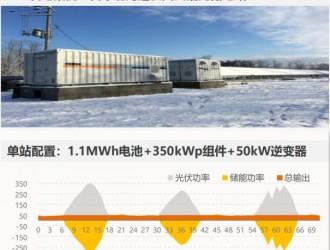 """""""十四五""""储能度电成本将降至0.2元以内,光储进入平价时代"""