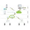 电瓶车充电桩收费管理系统云平台