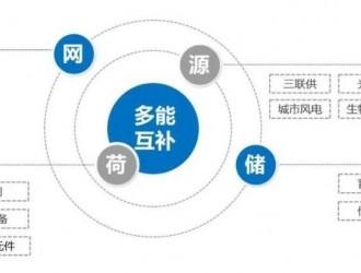 """""""多站合一"""",从物联网实践向全新商业模式的摸索"""