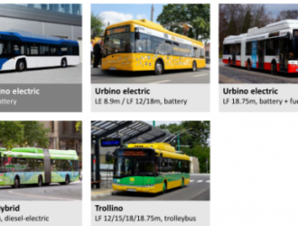 Solaris的公交大巴动力电池系统有何独特之处?