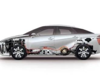 燃料电池汽车或成下一个新能源汽车行业风口