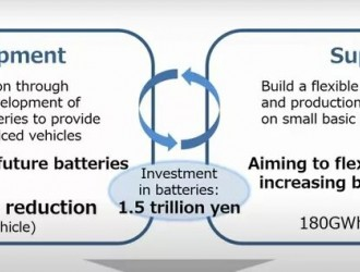 丰田计划将电动车电池成本降一半 这一壮举将如何实现?